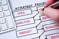 strategi-rencanabisnis-Google